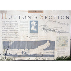 Plaque at Hutton's Section.
